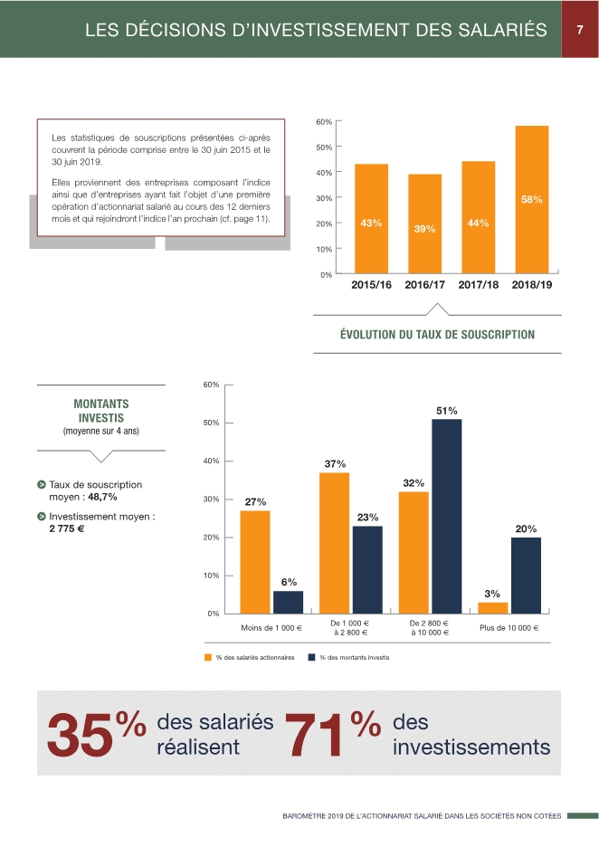 Baromètre_Equalis_Rapport_20197