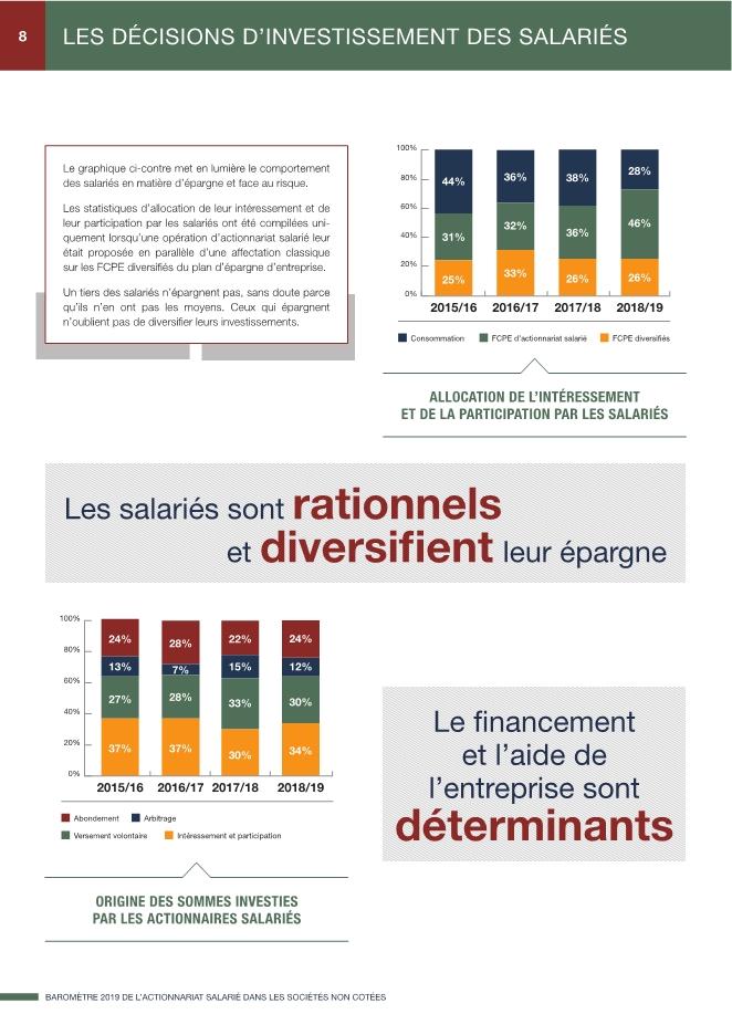 Baromètre_Equalis_Rapport_20198
