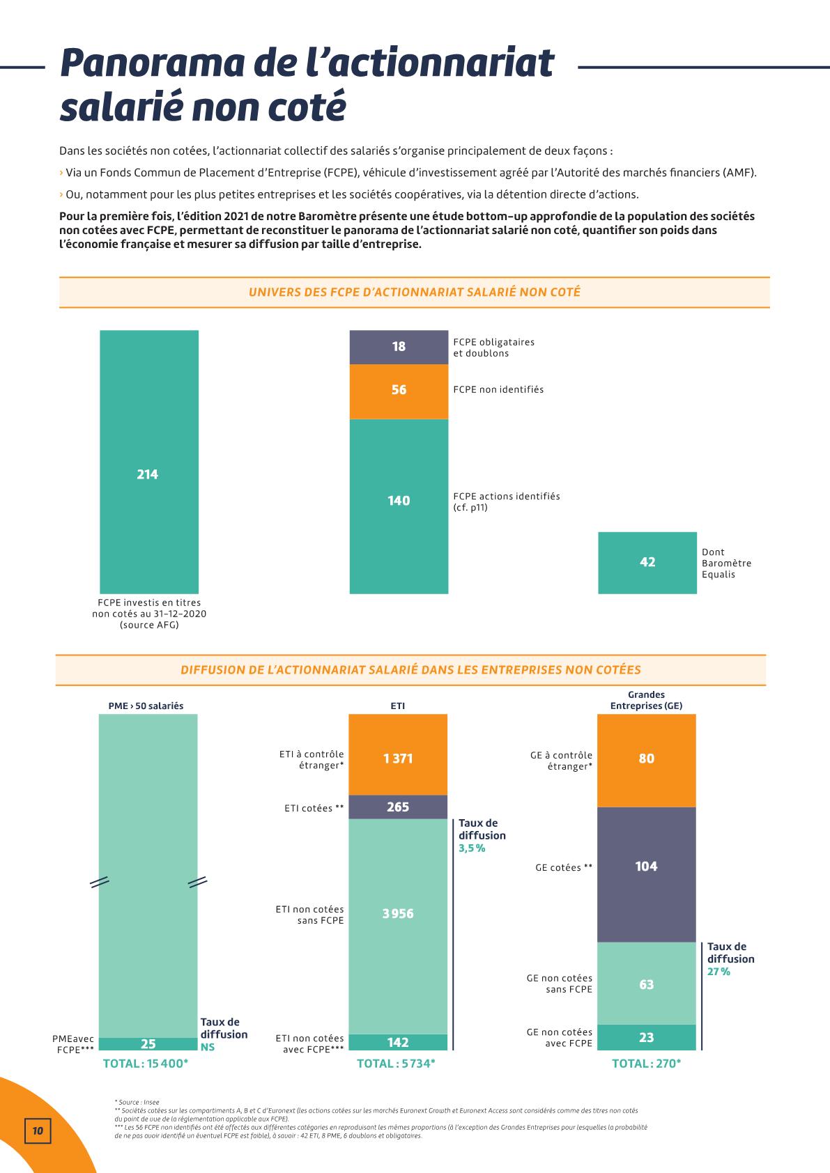 Baromètre_Equalis_Rapport_2021_web10