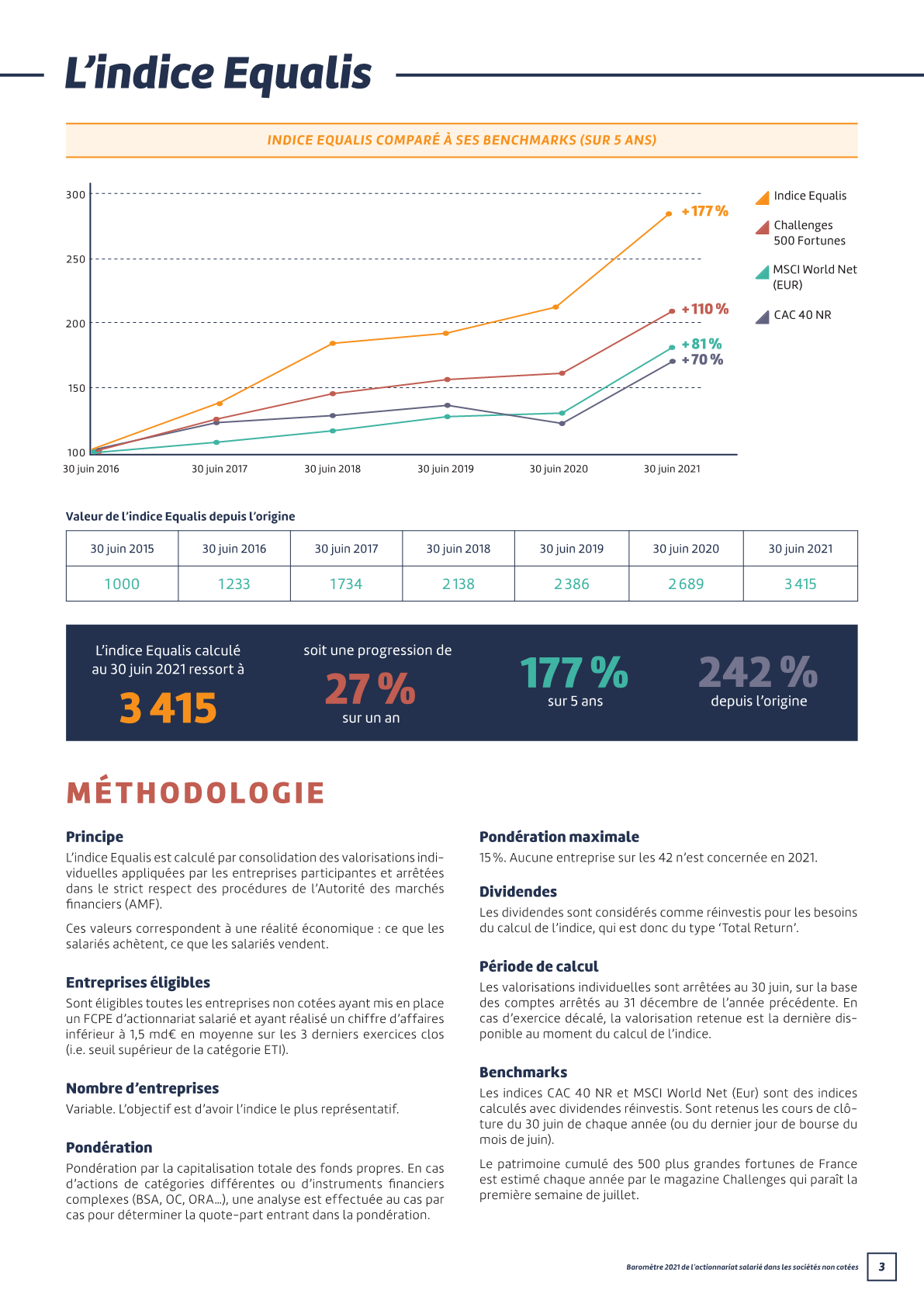 Baromètre_Equalis_Rapport_2021_web3
