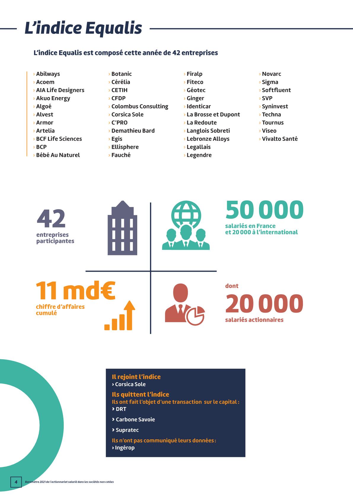 Baromètre_Equalis_Rapport_2021_web4