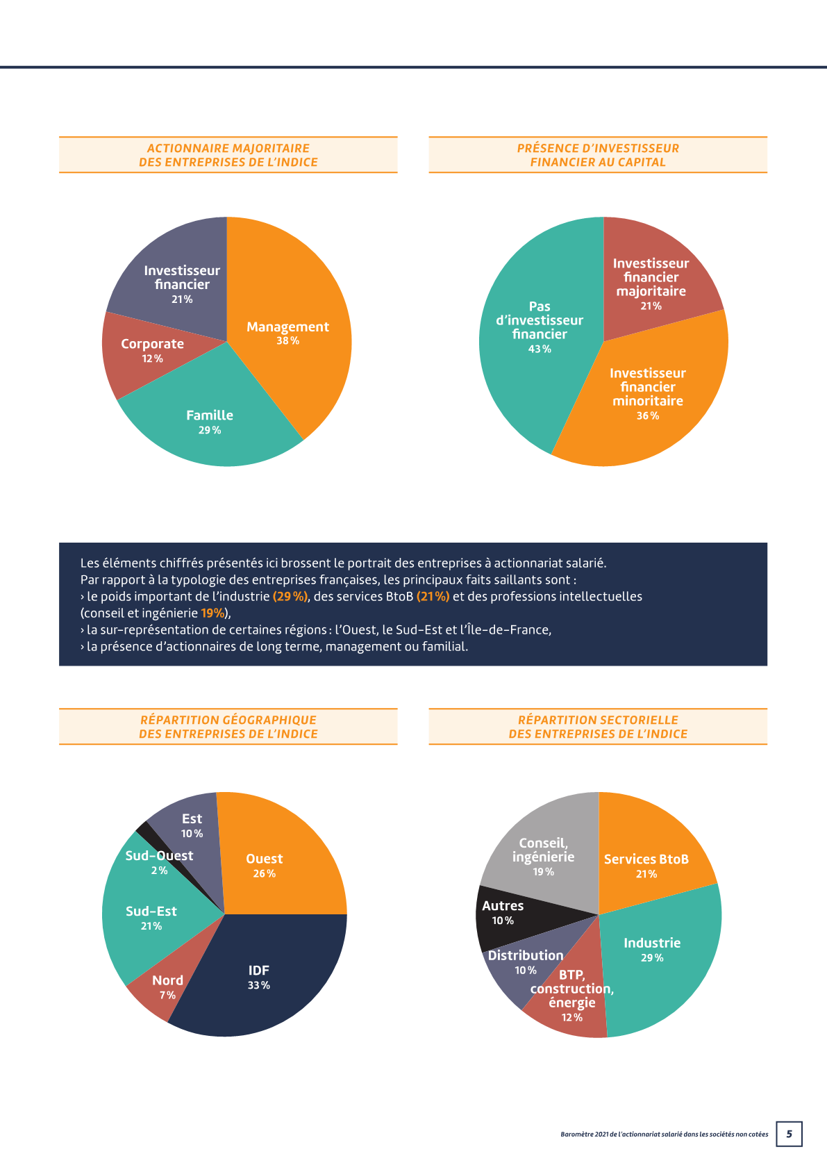 Baromètre_Equalis_Rapport_2021_web5