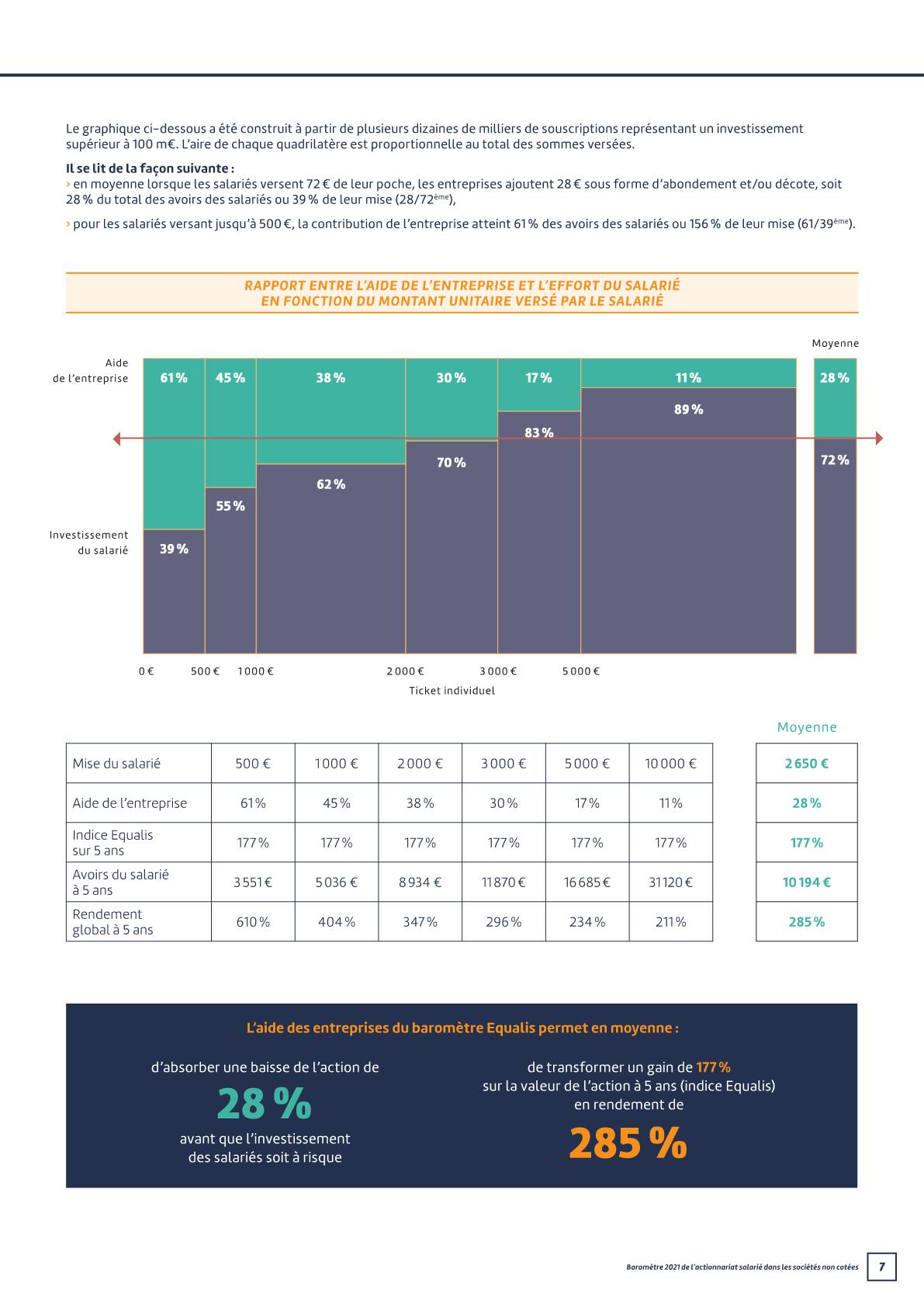 Baromètre_Equalis_Rapport_2021_web7