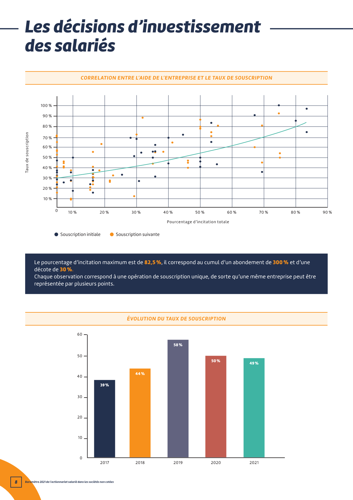 Baromètre_Equalis_Rapport_2021_web8